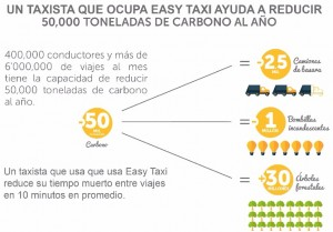 EASY-TAXI-